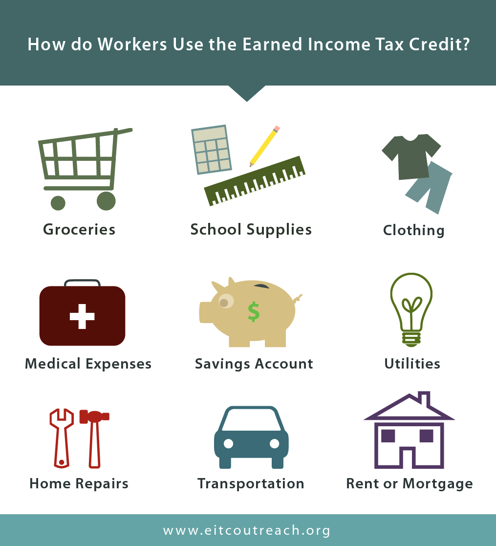 Get It Back: Tax Credits For People
