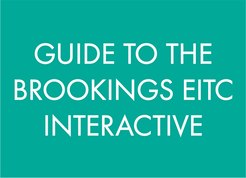 Guide to the Brookings EITC Interactive