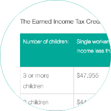 How much are the EITC and CTC worth in 2017?