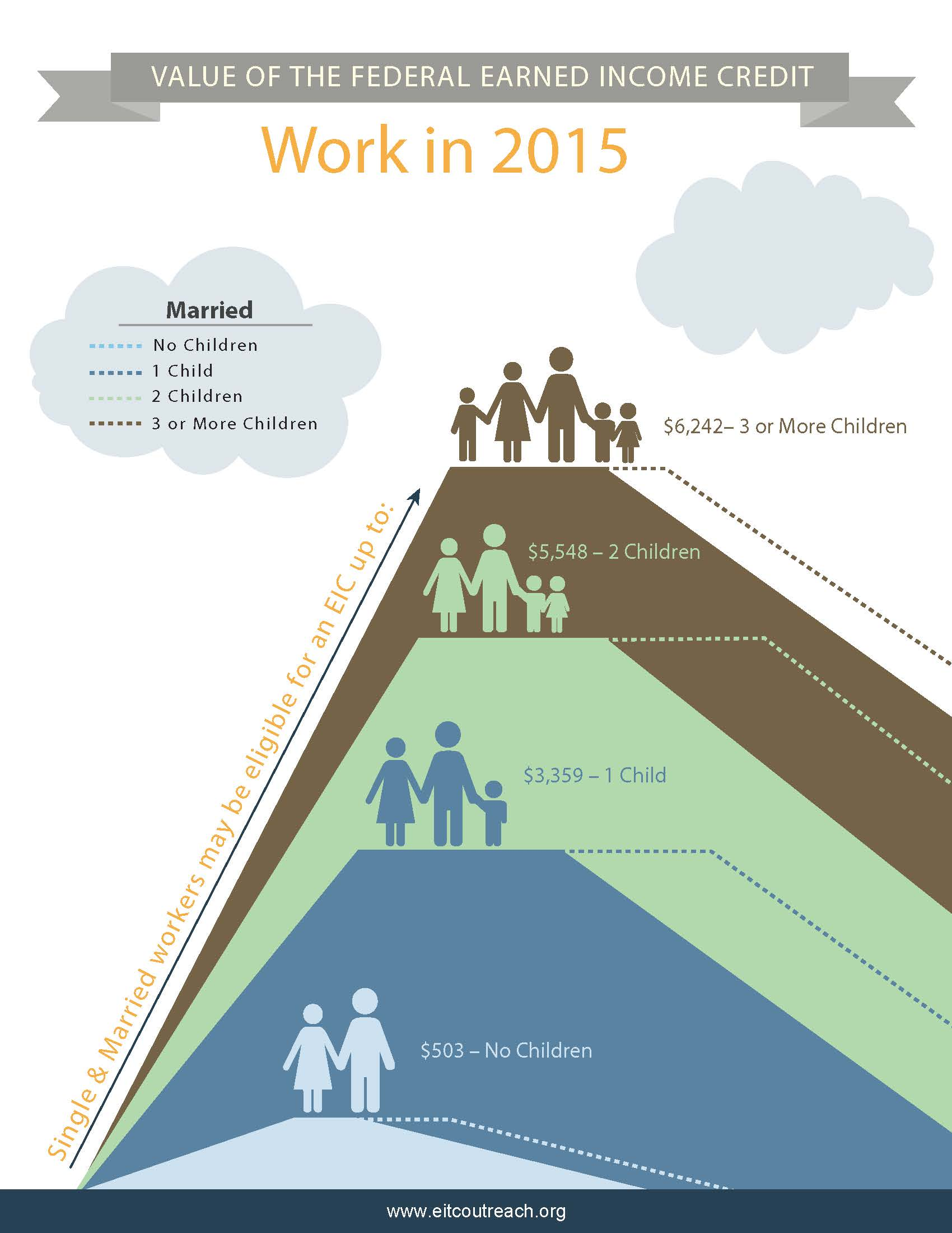 worksheet Eitc Worksheet outreach graphics get it back tax credits for people who work graphics